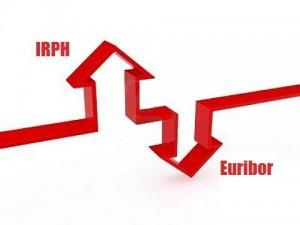 Afectados IRPH