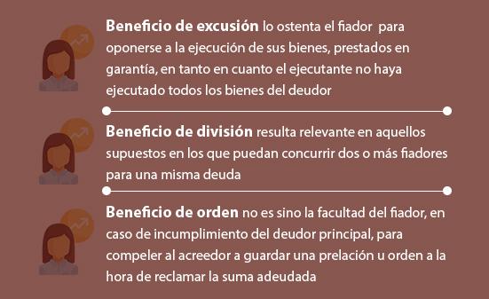 Infografía-beneficio-de-excusión,-división-y-orden-Navas-&-Cusí-Abogados-Barcelona