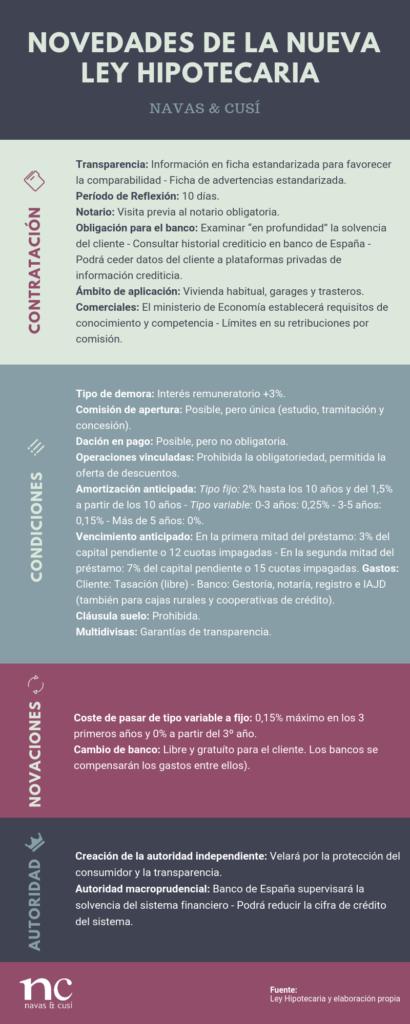 Novedades-de-la-nueva-ley-hipotecaria-Navas-&-Cusí-Abogados-esepcialistas-en-derecho-bancario