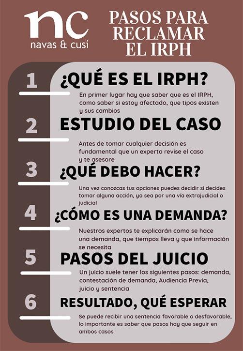 Con-quien-reclamar-el-IRPH-Navas-&-Cusí-Abogados-especialistas-en-Derecho-Bancario